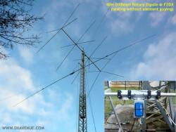 Dipôle rotatif 40m (test sans haubanage de l'élément)