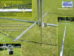 Kit haubanage latéral pour DXM15-6 (option)