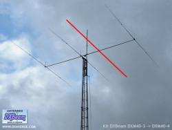 Kit DXM40-4 pour DXM40-3