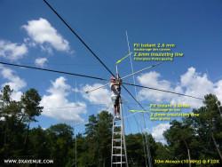 Guying F2DX 13m mast with 10MHz Moxon