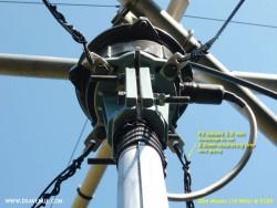 Guying F2DX 13m mast
