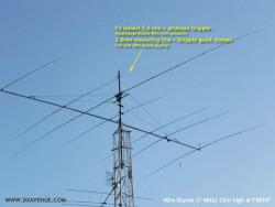 Guying 40m fullsize dipole