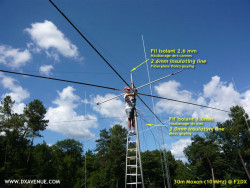 Guying F2DX 13m mast with 10MHz Moxon