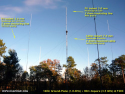 Guying F2DX tower (160m vertical antenna)