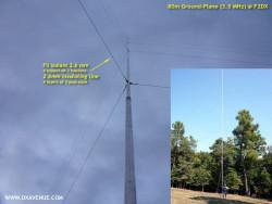 Guying F2DX 80m vertical antennas