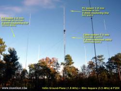 Haubanage 4 antennes verticales 80m F2DX