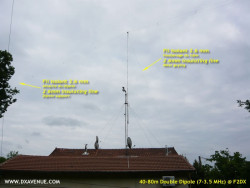 Guying F2DX double dipole and mast