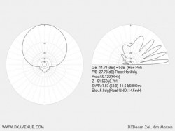 2 él. 6m Moxon (diagrammes de rayonnement @ 14,5 m du sol)